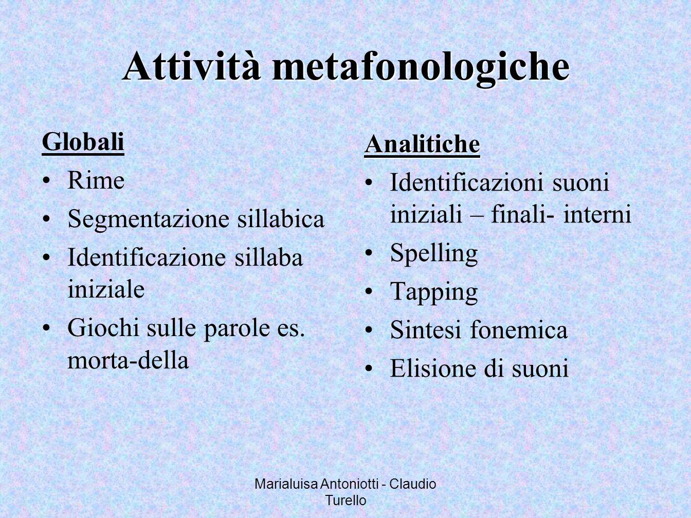 Attività metafonologiche