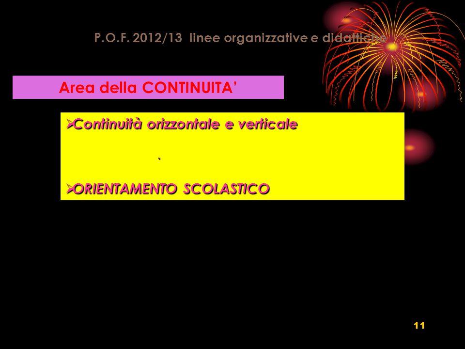 P.O.F. 2012/13 linee organizzative e didattiche Area della CONTINUITA'