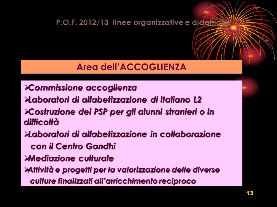P.O.F. 2012/13 linee organizzative e didattiche Area dell'ACCOGLIENZA