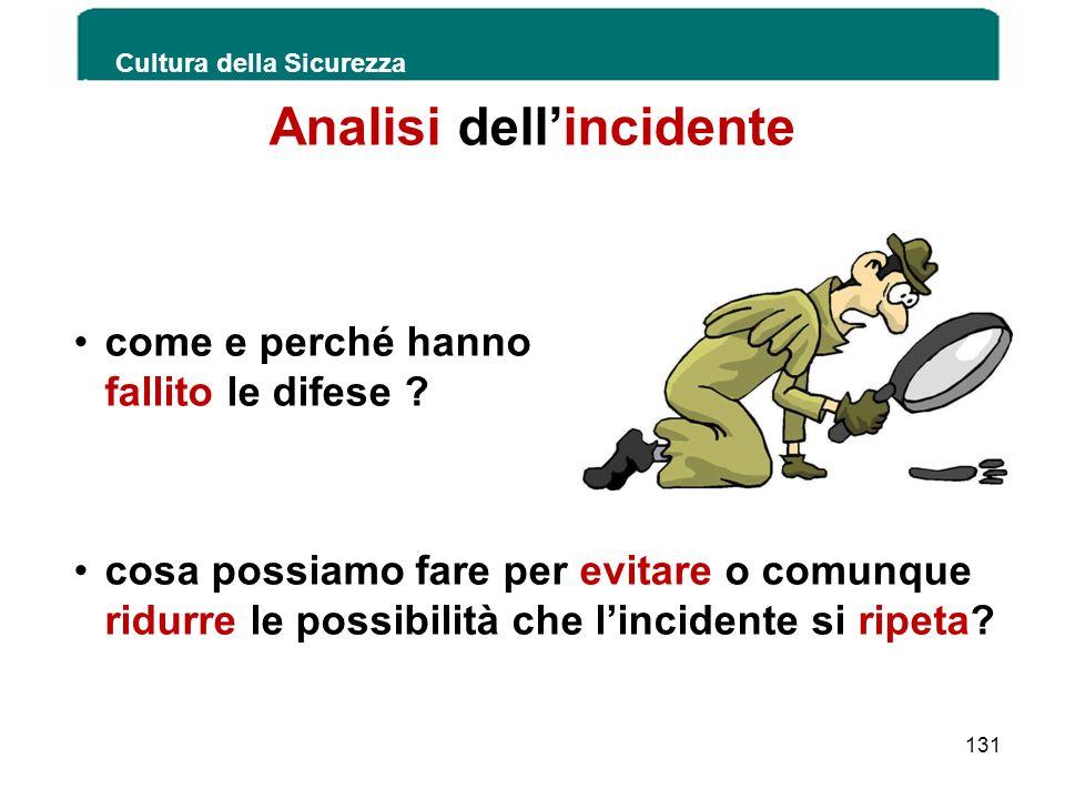 Analisi dell'incidente