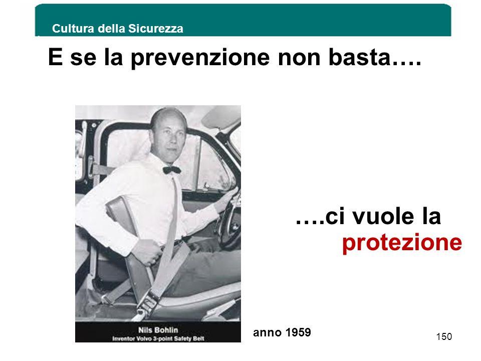 E se la prevenzione non basta….