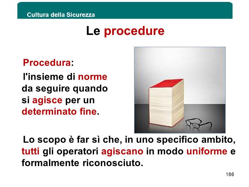 Le procedure Procedura:
