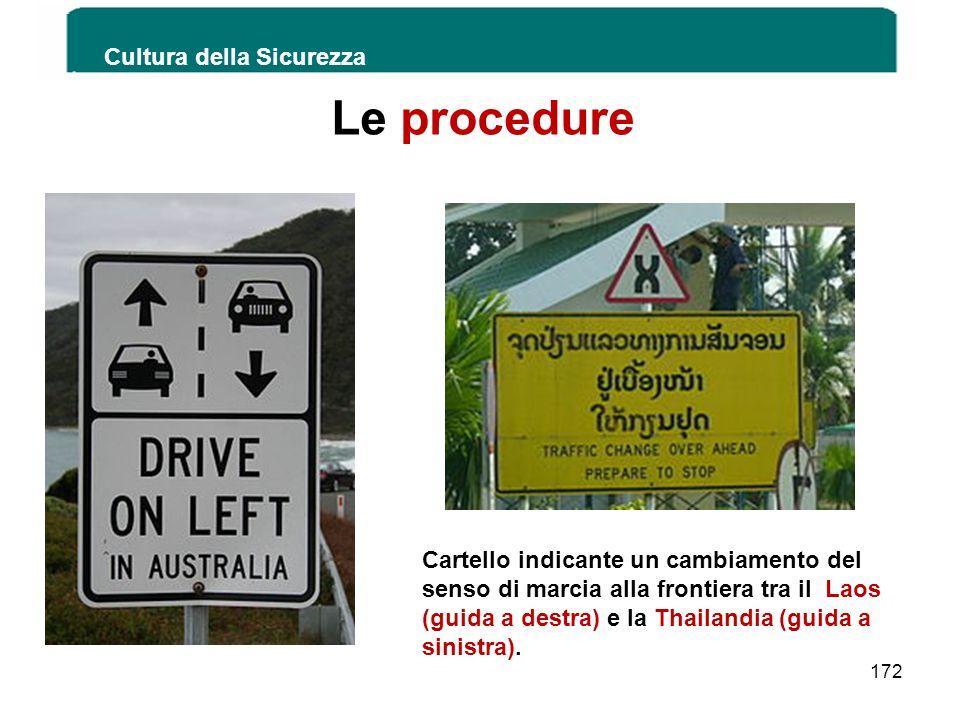 Le procedure Cultura della Sicurezza