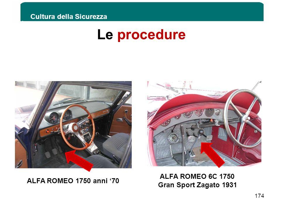 Le procedure Cultura della Sicurezza ALFA ROMEO 6C 1750
