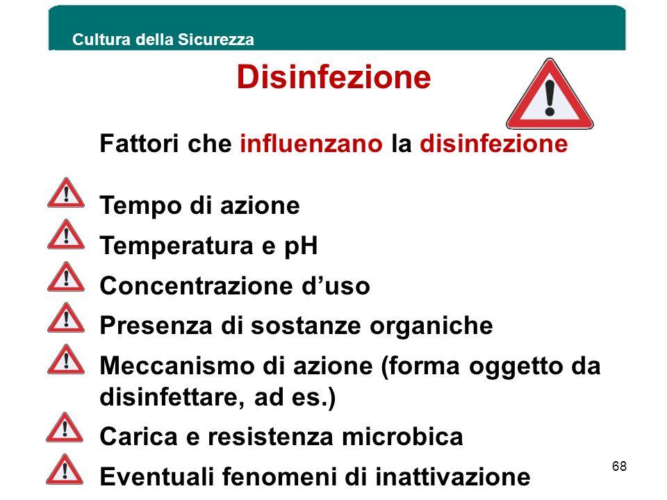 Fattori che influenzano la disinfezione Tempo di azione