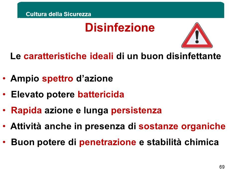 Le caratteristiche ideali di un buon disinfettante