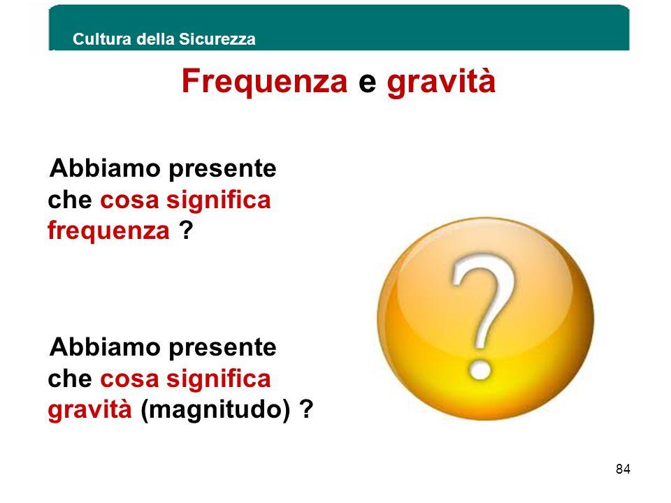 Frequenza e gravità Abbiamo presente che cosa significa frequenza