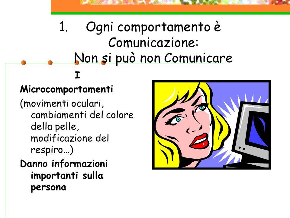 Ogni comportamento è Comunicazione: Non si può non Comunicare