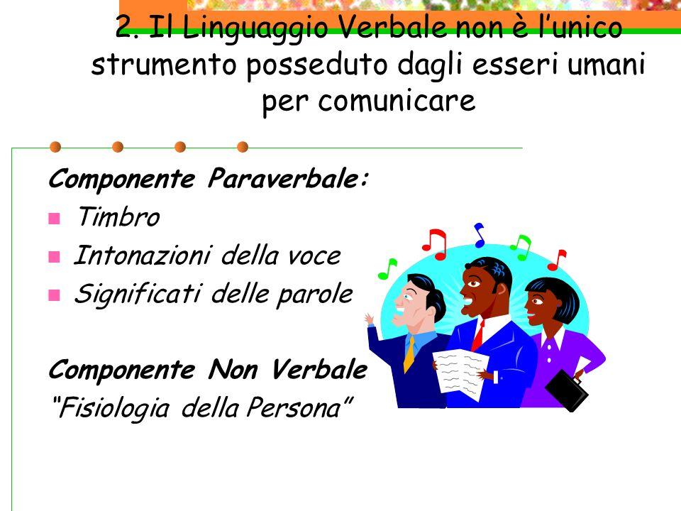 2. Il Linguaggio Verbale non è l'unico strumento posseduto dagli esseri umani per comunicare