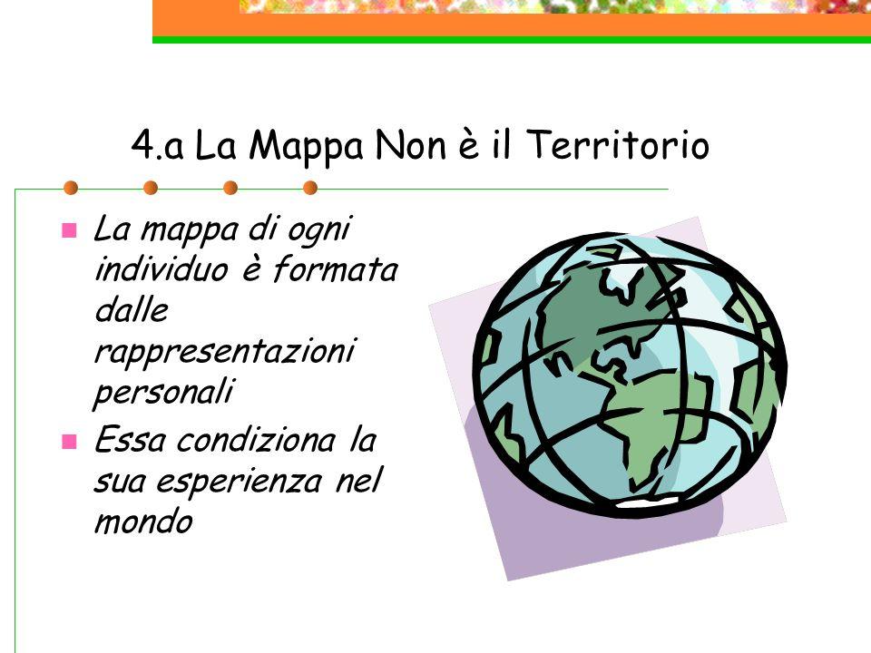4.a La Mappa Non è il Territorio