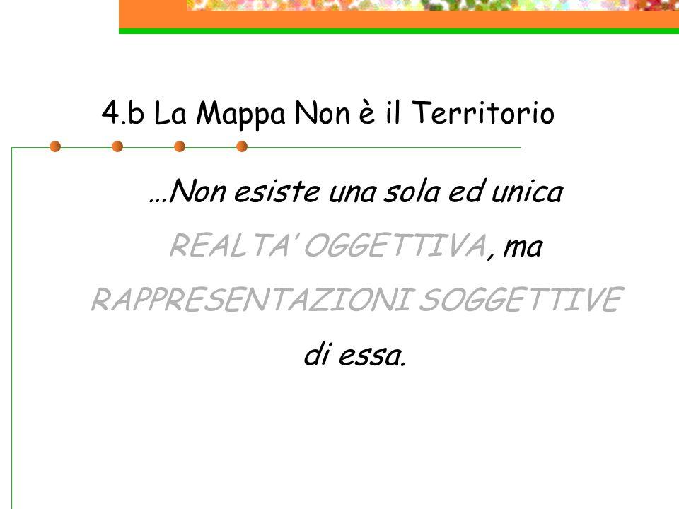 4.b La Mappa Non è il Territorio