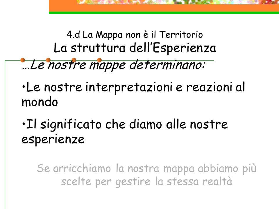 4.d La Mappa non è il Territorio La struttura dell'Esperienza
