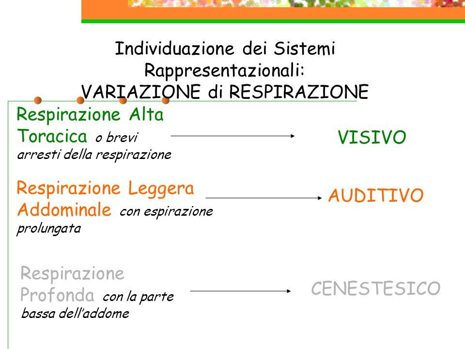 Individuazione dei Sistemi Rappresentazionali: VARIAZIONE di RESPIRAZIONE