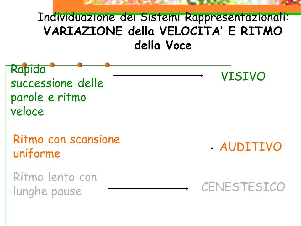 Individuazione dei Sistemi Rappresentazionali: VARIAZIONE della VELOCITA' E RITMO