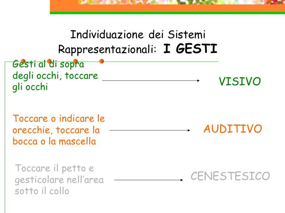 Individuazione dei Sistemi Rappresentazionali: I GESTI