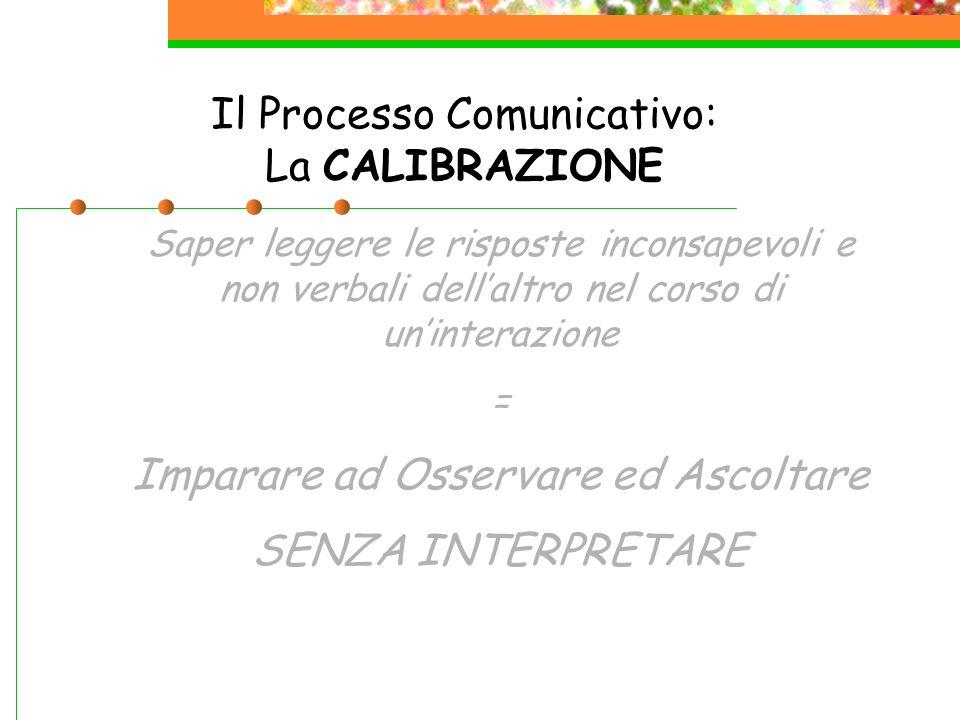 Il Processo Comunicativo: La CALIBRAZIONE