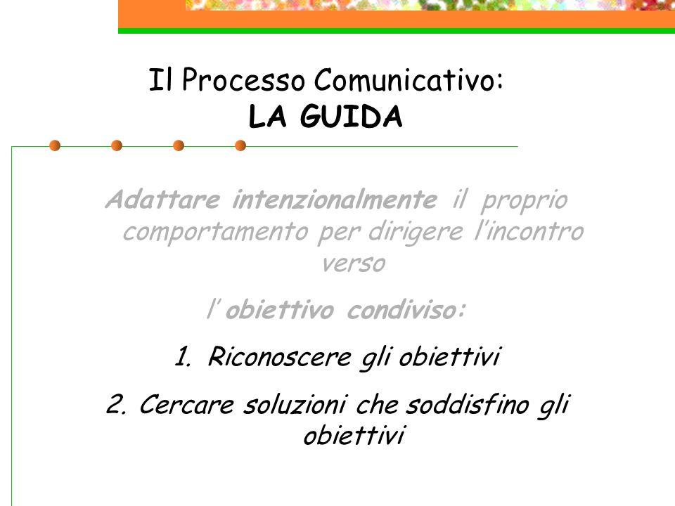 Il Processo Comunicativo: LA GUIDA