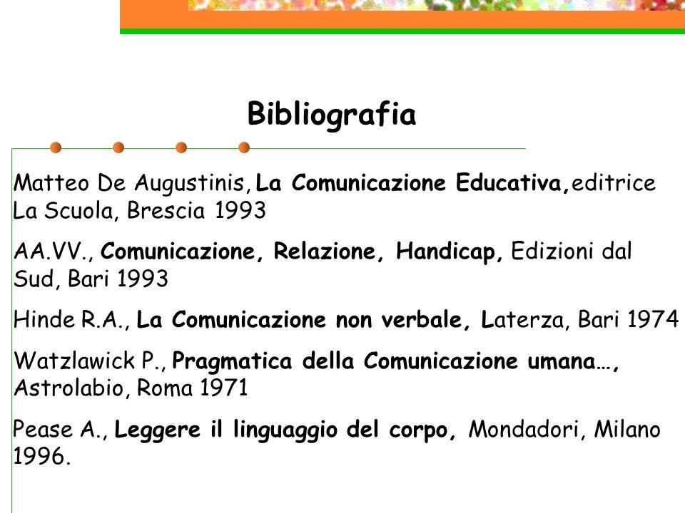 Bibliografia Matteo De Augustinis, La Comunicazione Educativa,editrice La Scuola, Brescia 1993.