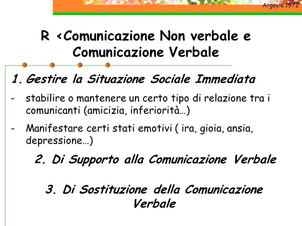 R <Comunicazione Non verbale e Comunicazione Verbale