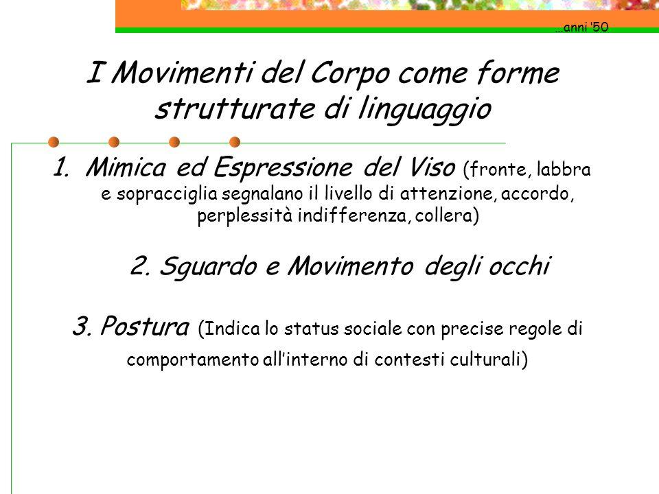 I Movimenti del Corpo come forme strutturate di linguaggio