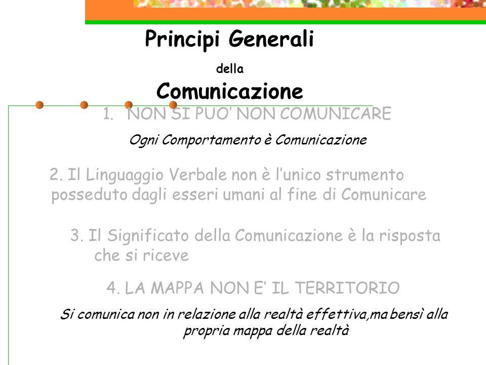 Principi Generali della Comunicazione