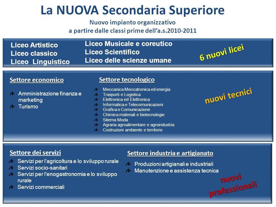 La NUOVA Secondaria Superiore Nuovo impianto organizzativo a partire dalle classi prime dell'a.s.2010-2011
