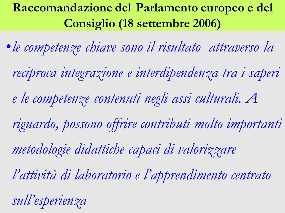 Raccomandazione del Parlamento europeo e del Consiglio (18 settembre 2006)