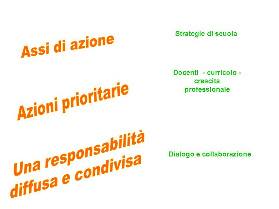 crescita professionale Dialogo e collaborazione