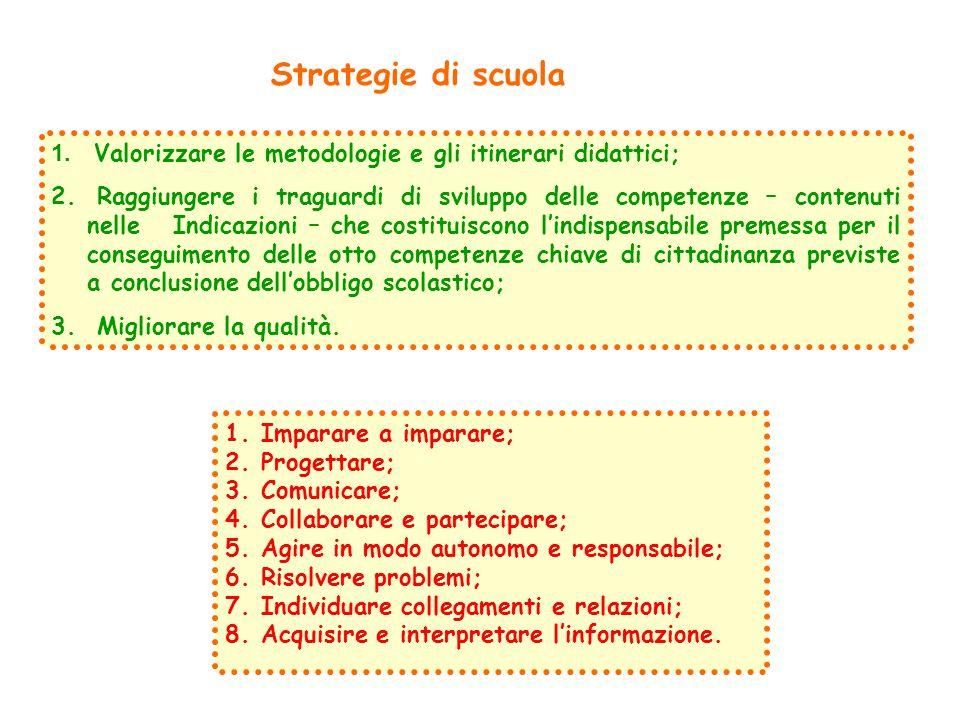 Strategie di scuola Valorizzare le metodologie e gli itinerari didattici;