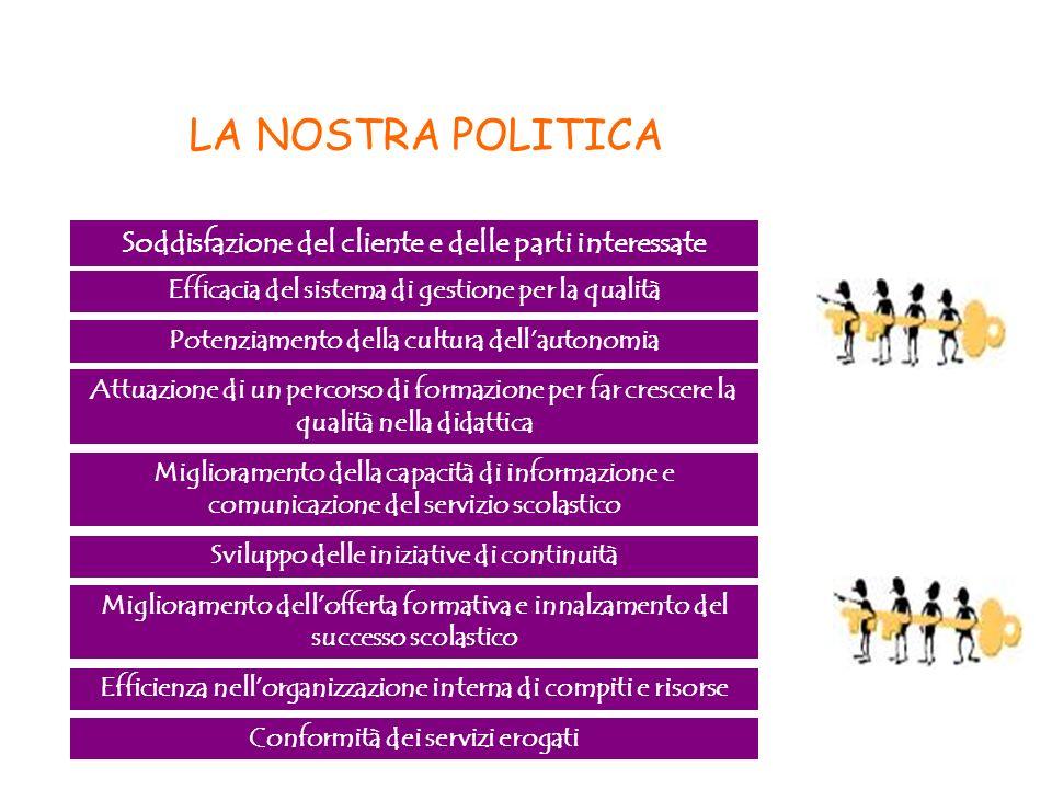 LA NOSTRA POLITICA Soddisfazione del cliente e delle parti interessate