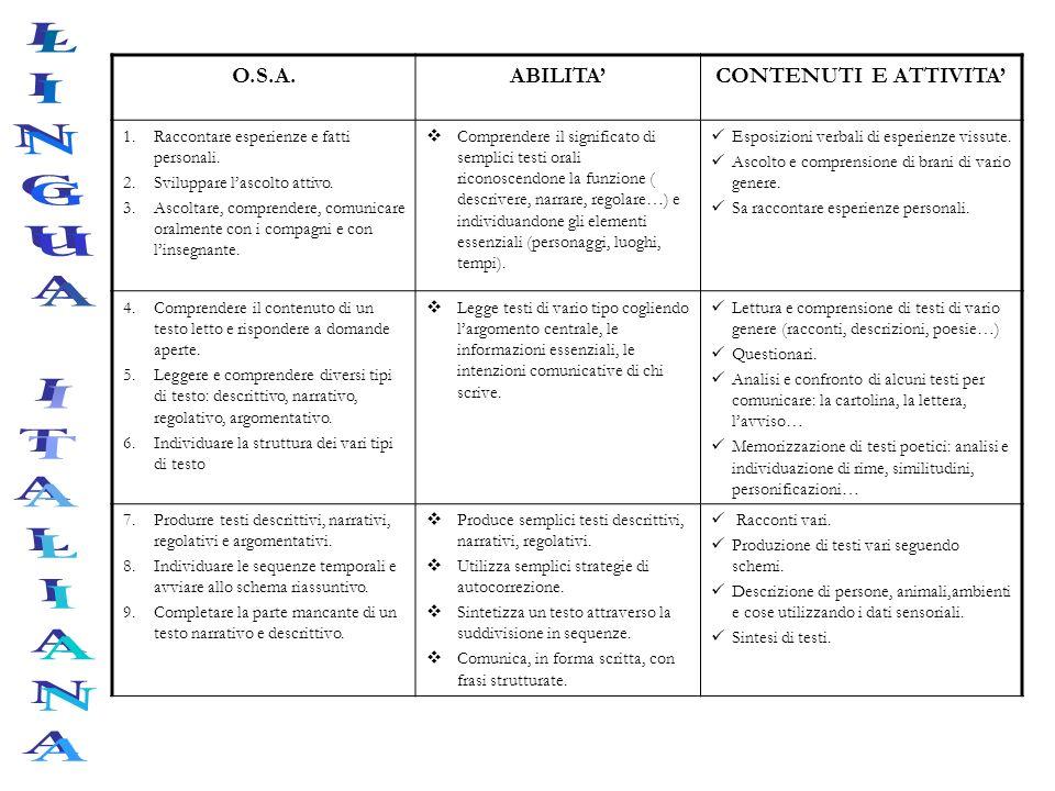 LINGUA ITALIANA O.S.A. ABILITA' CONTENUTI E ATTIVITA'