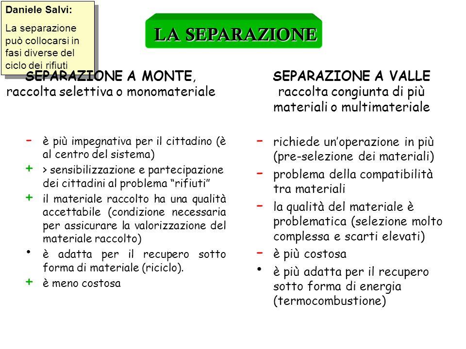 SEPARAZIONE A MONTE, raccolta selettiva o monomateriale