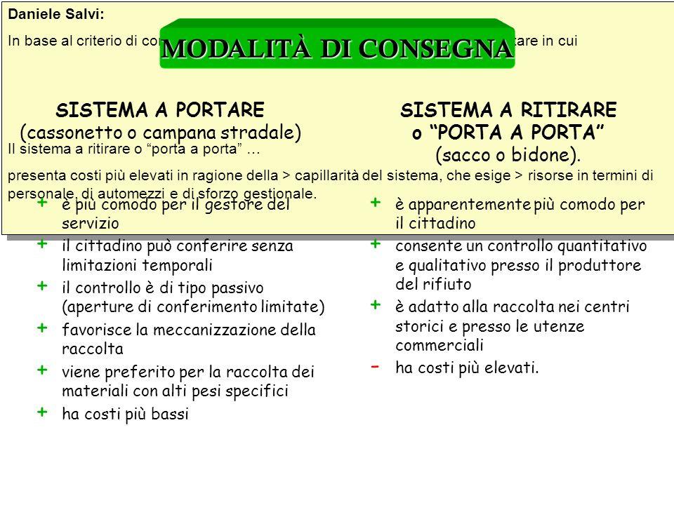 MODALITÀ DI CONSEGNA SISTEMA A PORTARE (cassonetto o campana stradale)