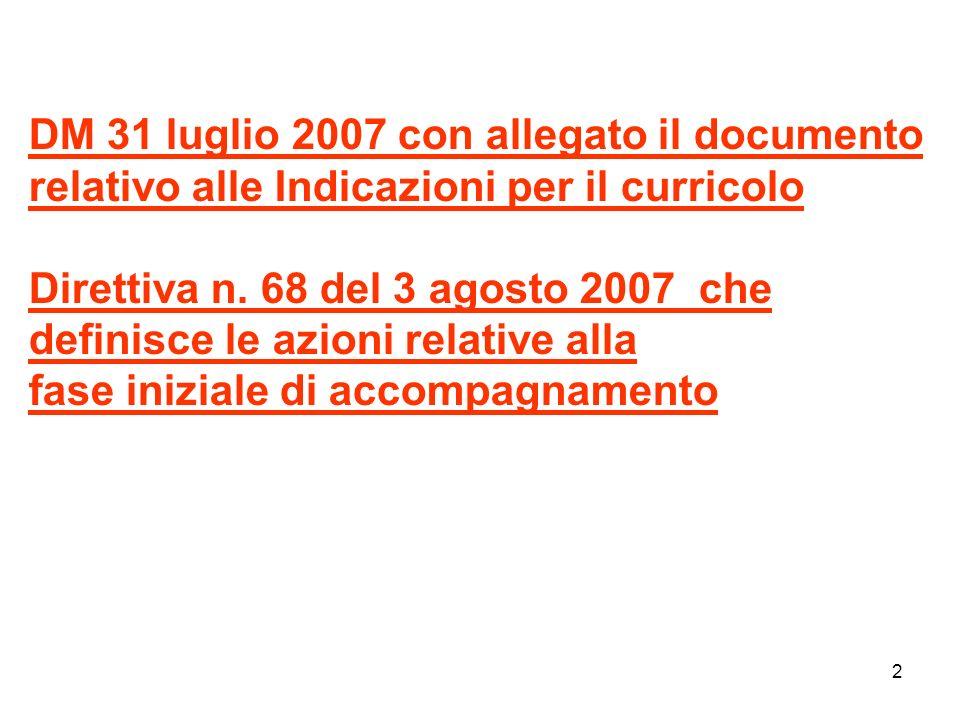 DM 31 luglio 2007 con allegato il documento