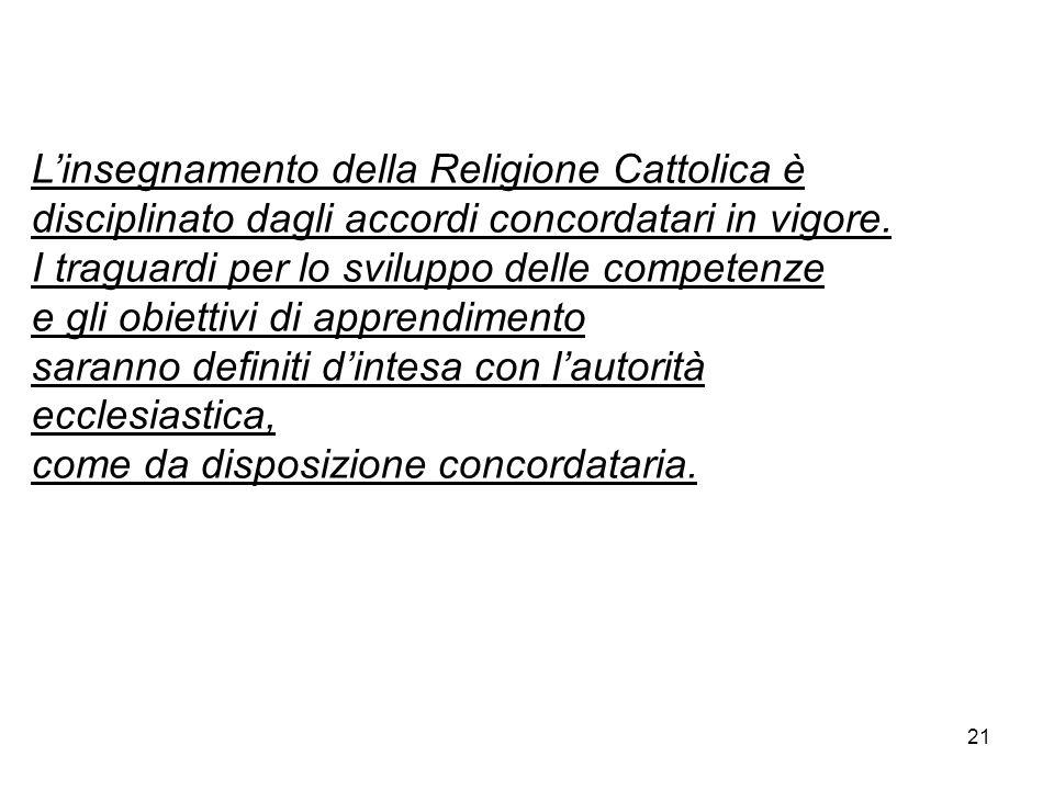 L'insegnamento della Religione Cattolica è