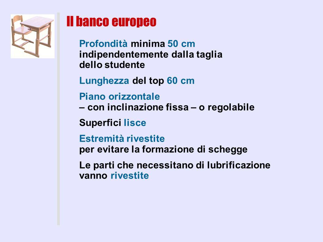 Il banco europeo Profondità minima 50 cm