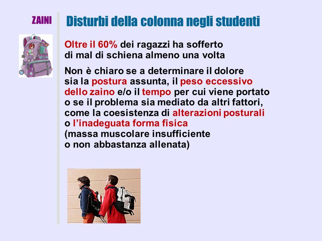 Disturbi della colonna negli studenti