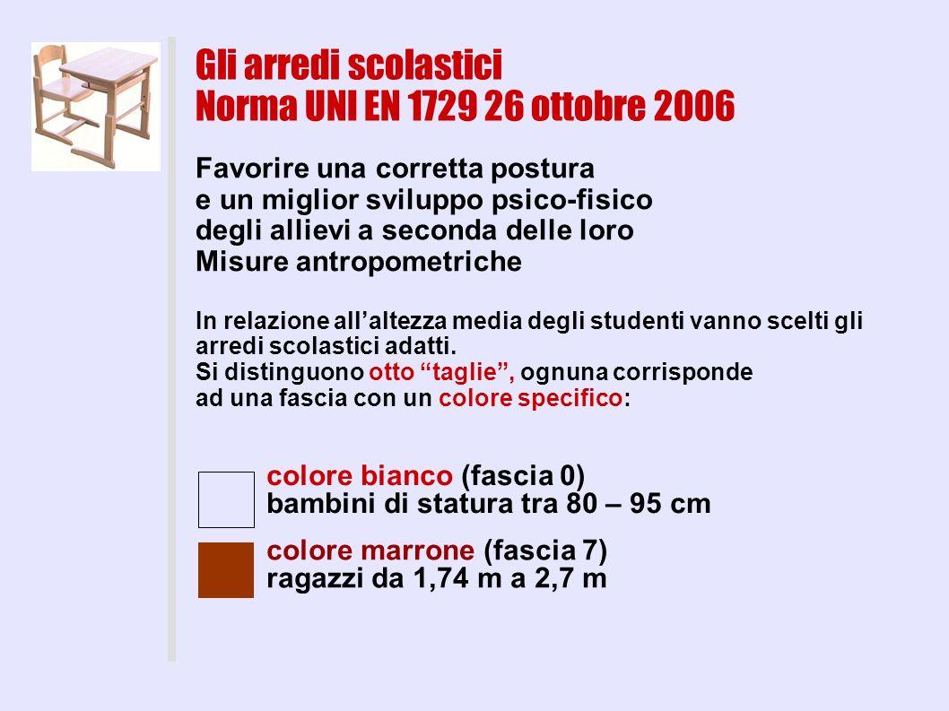 Gli arredi scolastici Norma UNI EN 1729 26 ottobre 2006