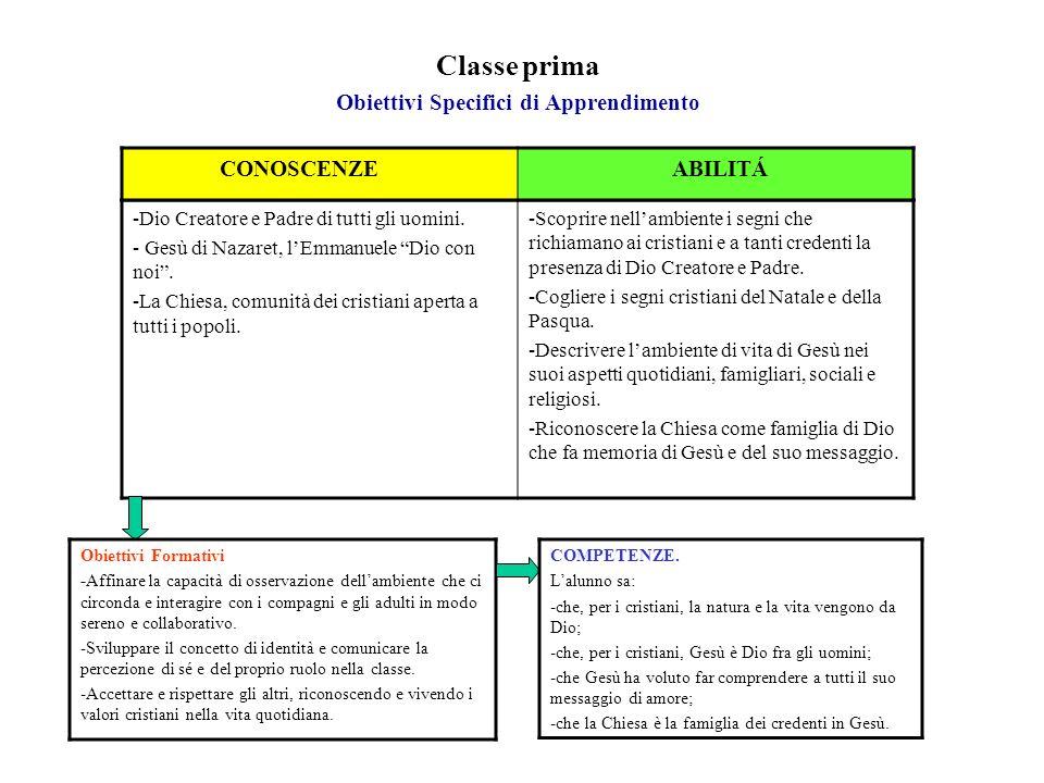 Classe prima Obiettivi Specifici di Apprendimento