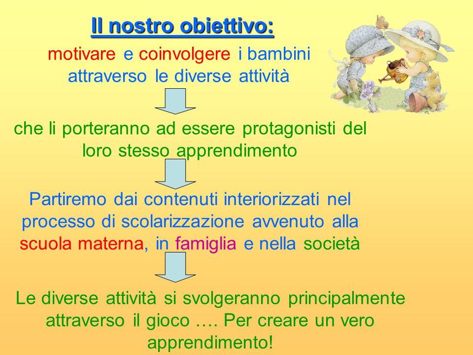 Il nostro obiettivo:motivare e coinvolgere i bambini attraverso le diverse attività.