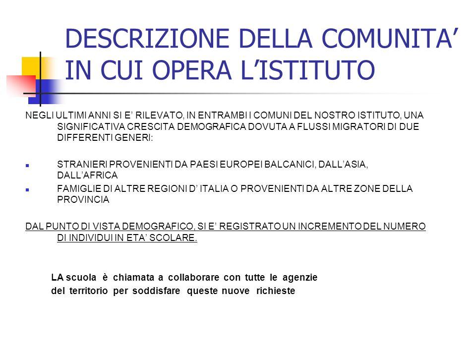DESCRIZIONE DELLA COMUNITA' IN CUI OPERA L'ISTITUTO