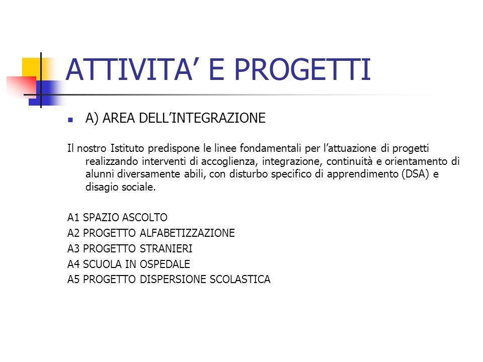 ATTIVITA' E PROGETTI A) AREA DELL'INTEGRAZIONE