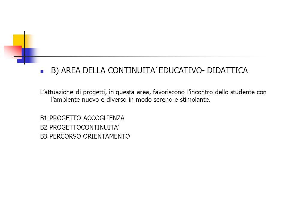 B) AREA DELLA CONTINUITA' EDUCATIVO- DIDATTICA