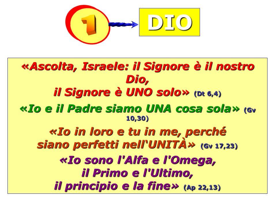 DIO «Ascolta, Israele: il Signore è il nostro Dio,