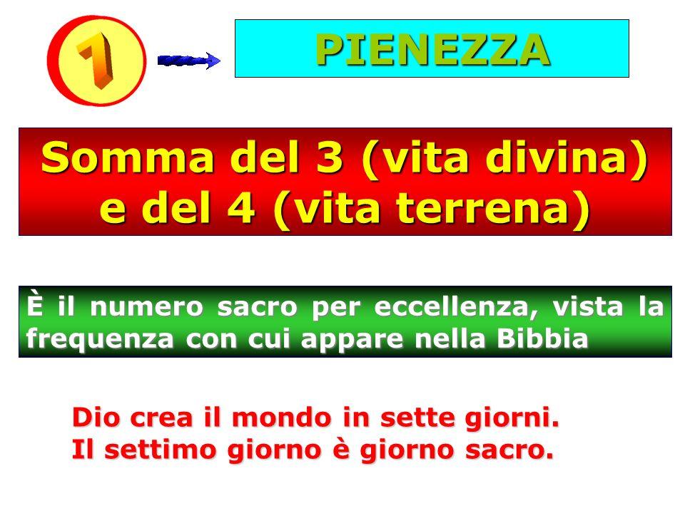 Somma del 3 (vita divina)