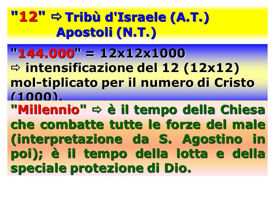 12  Tribù d Israele (A.T.) Apostoli (N.T.) 144.000 = 12x12x1000