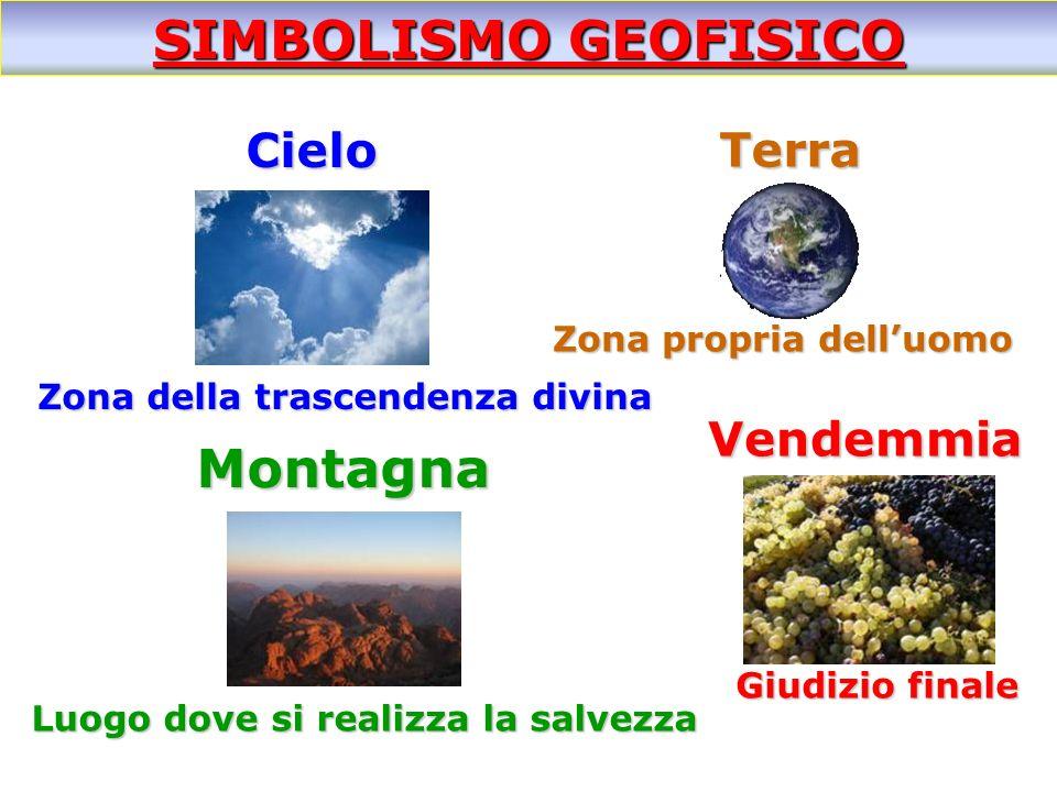 SIMBOLISMO GEOFISICO Montagna