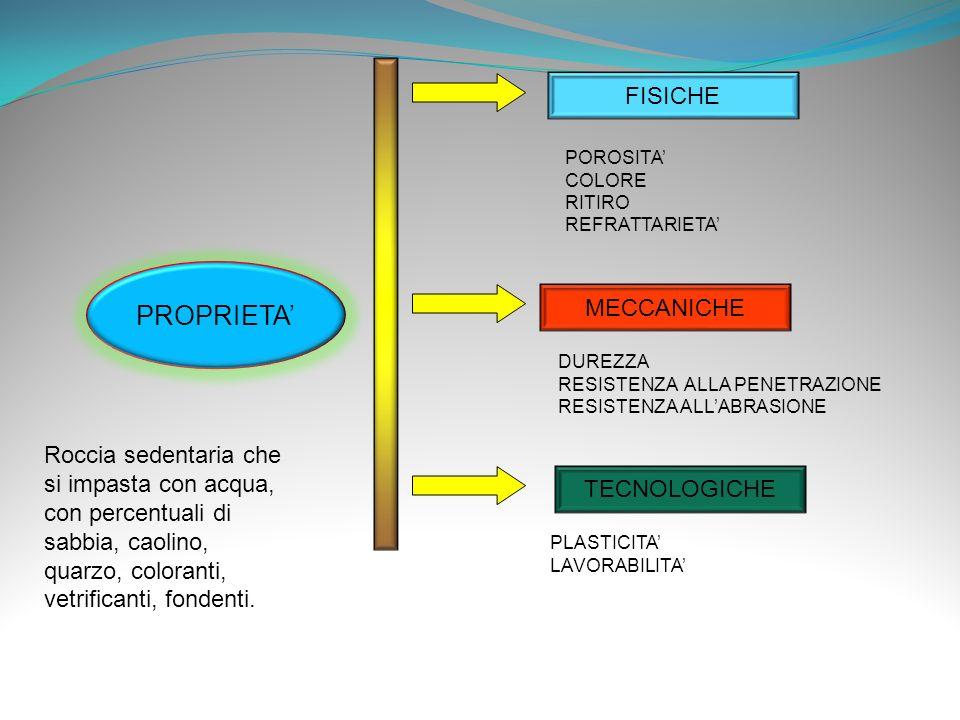 PROPRIETA' FISICHE MECCANICHE