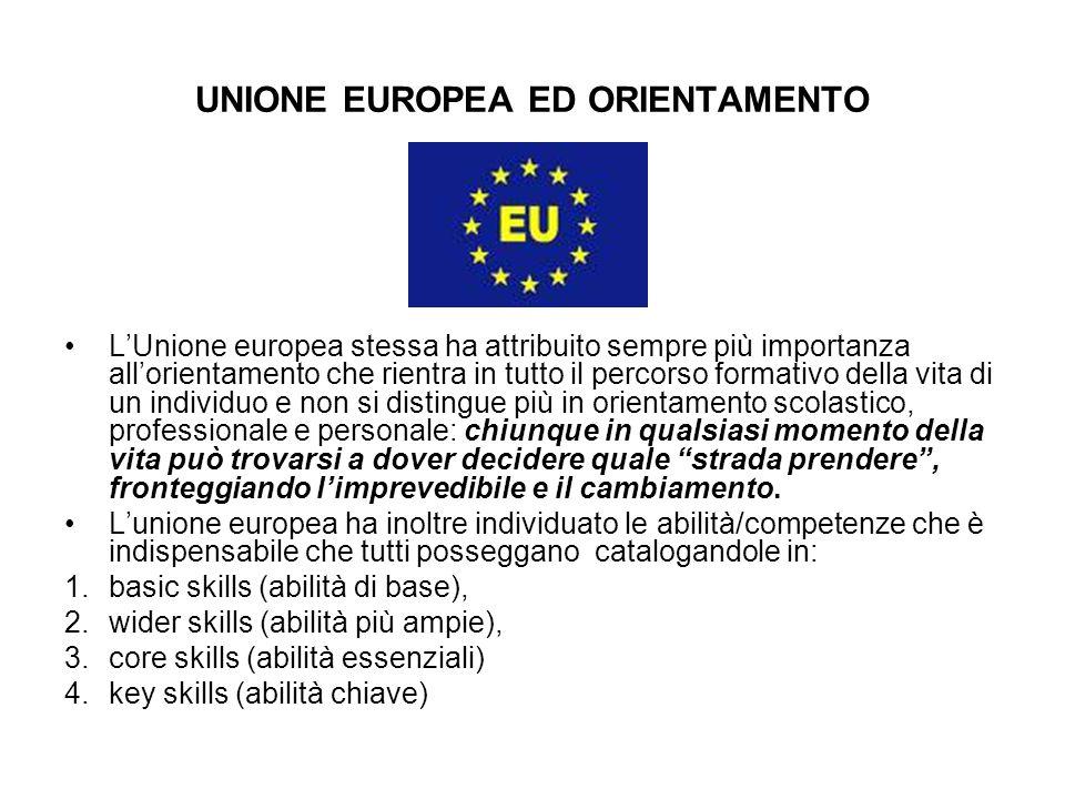 UNIONE EUROPEA ED ORIENTAMENTO