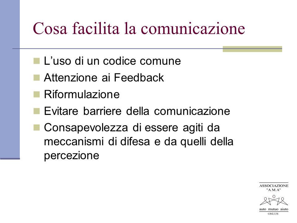 Cosa facilita la comunicazione